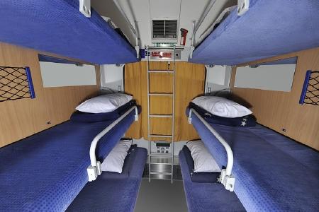 Подорож потягом по Європі